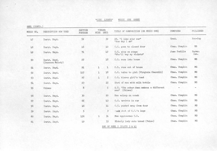 Music Cue Sheet: City Lights
